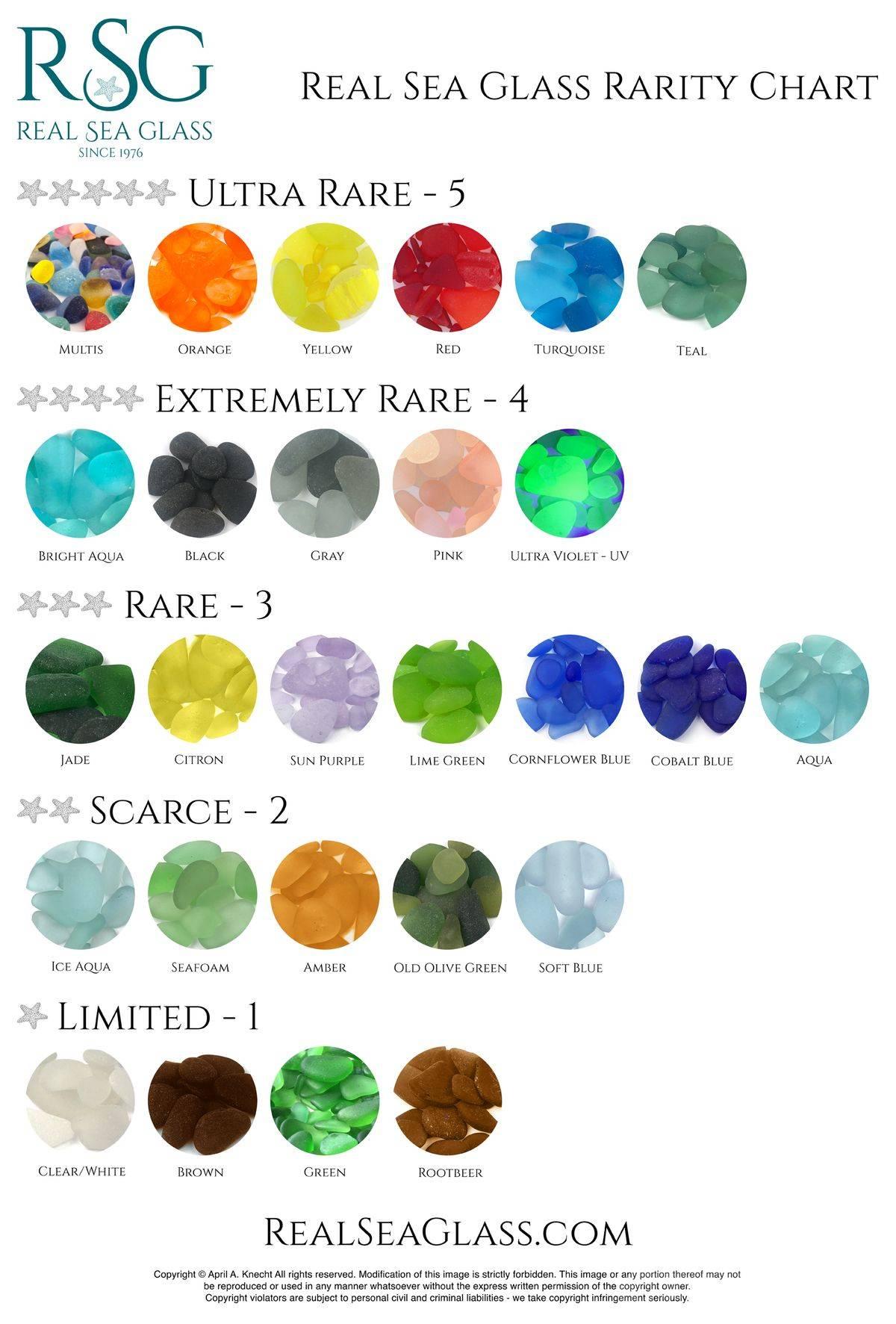 Beach glass jewelry-717690890595138778